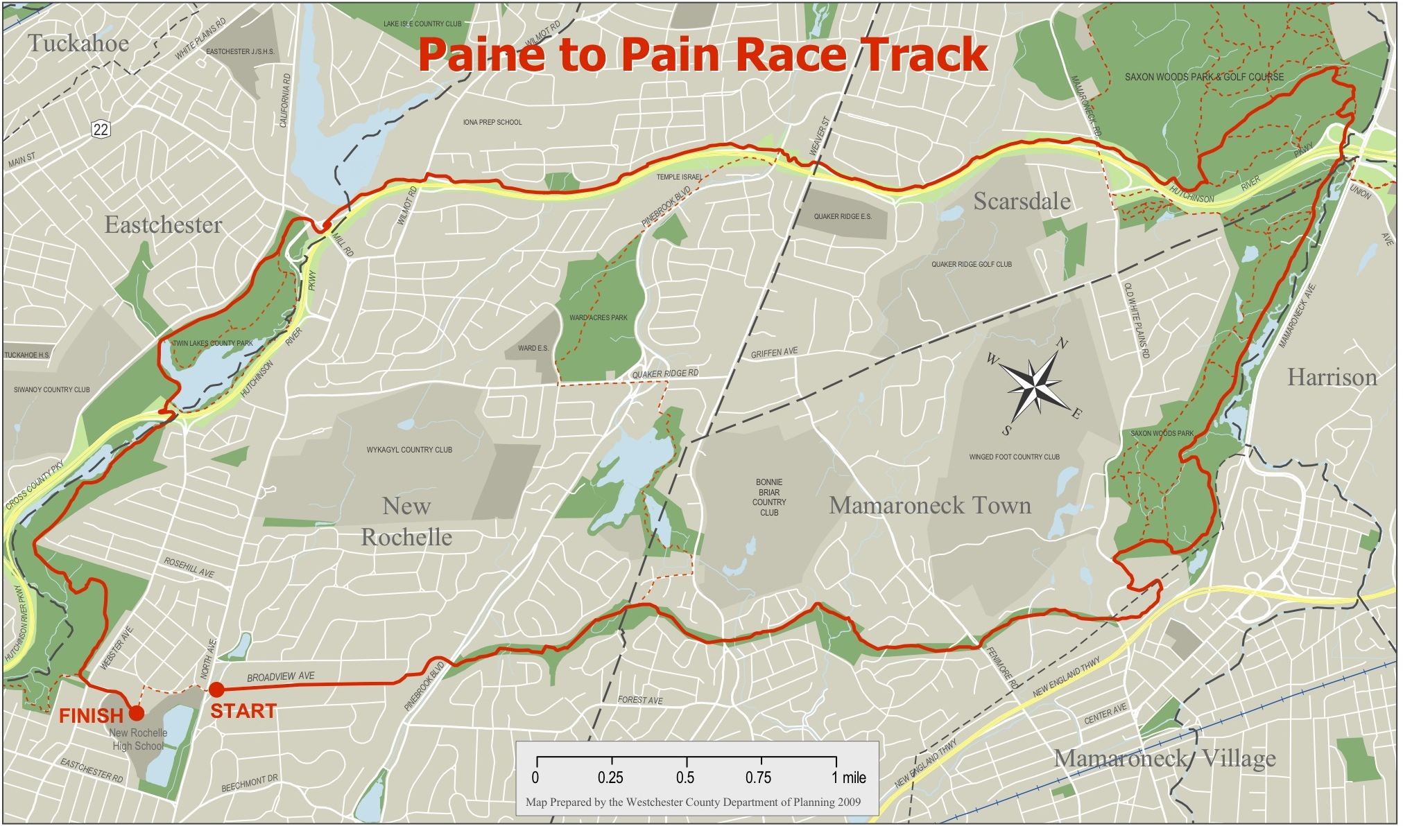 Paine to Pain Race Track